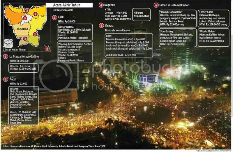 Agenda Tahun Baru Jakarta